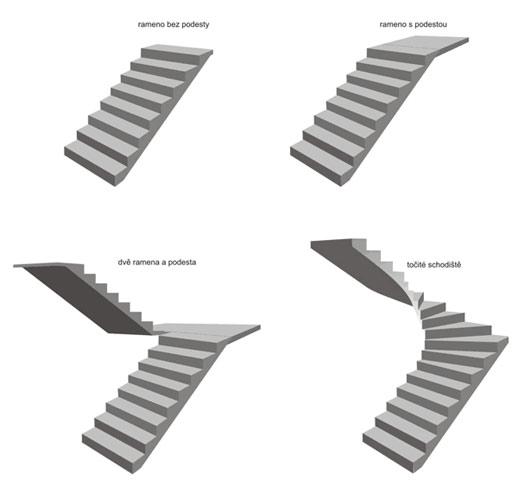 Výroba betonového schodiště